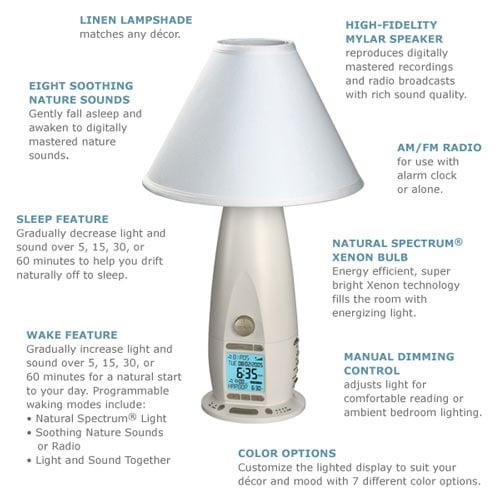Verilux Rise And Shine Alarm Clock Lamp