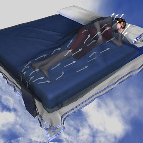 Bed Fan Cooling System >> BedFan - Personal Between The Sheets Bed Fan - The Green Head