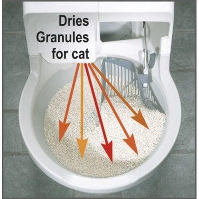 automatic flushing cat toilet