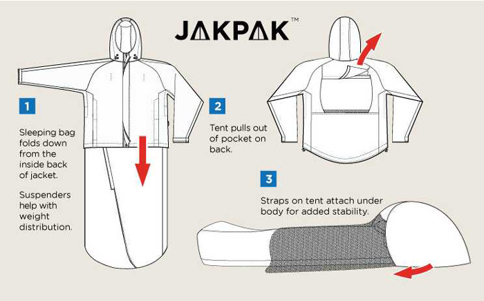 690b3f112 JakPak - World's First All-in-One Waterproof Jacket, Tent and Sleeping Bag