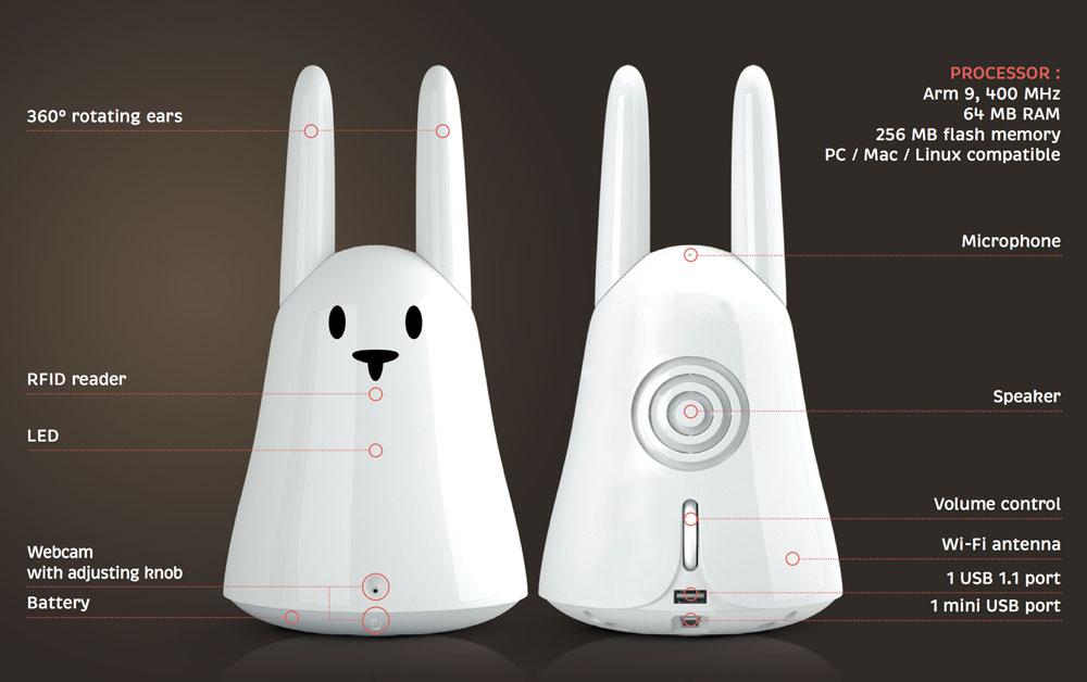 Karotz Interactive Smart Rabbit Speaks Sees Listens