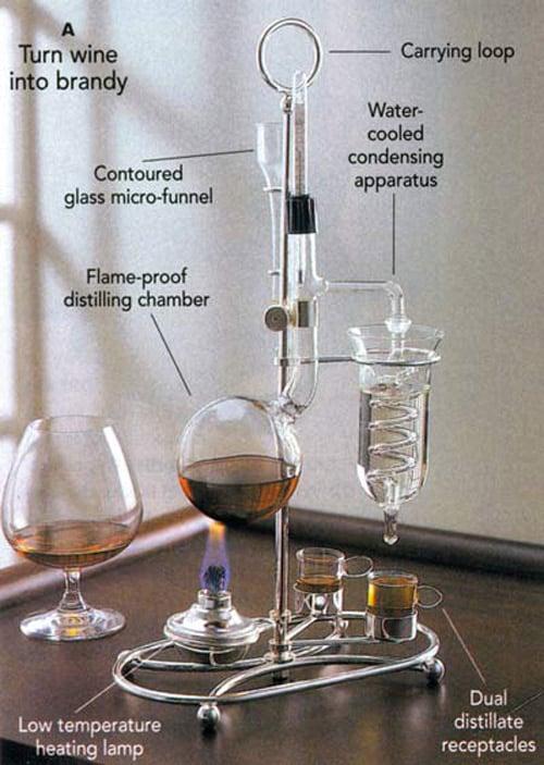 Miniature Distilling Machine Turn Wine Into Brandy