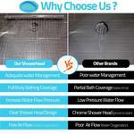 Clear Shower XL - Crystal Clear Rainfall Shower Head
