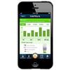 HAPIfork - Smart Fork Encourages Healthier Eating Habits