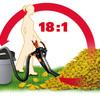 WORX TriVac - Blower / Mulcher/ Yard Vacuum with Leaf Collection System