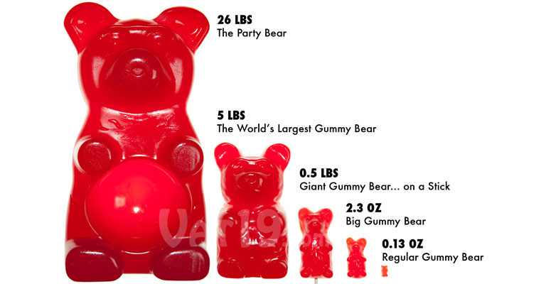 26-Pound Party Gummy Bear with Tummy Bowl