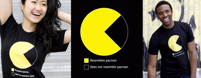 Anti-Clothes: Pac Man Graph T-Shirt
